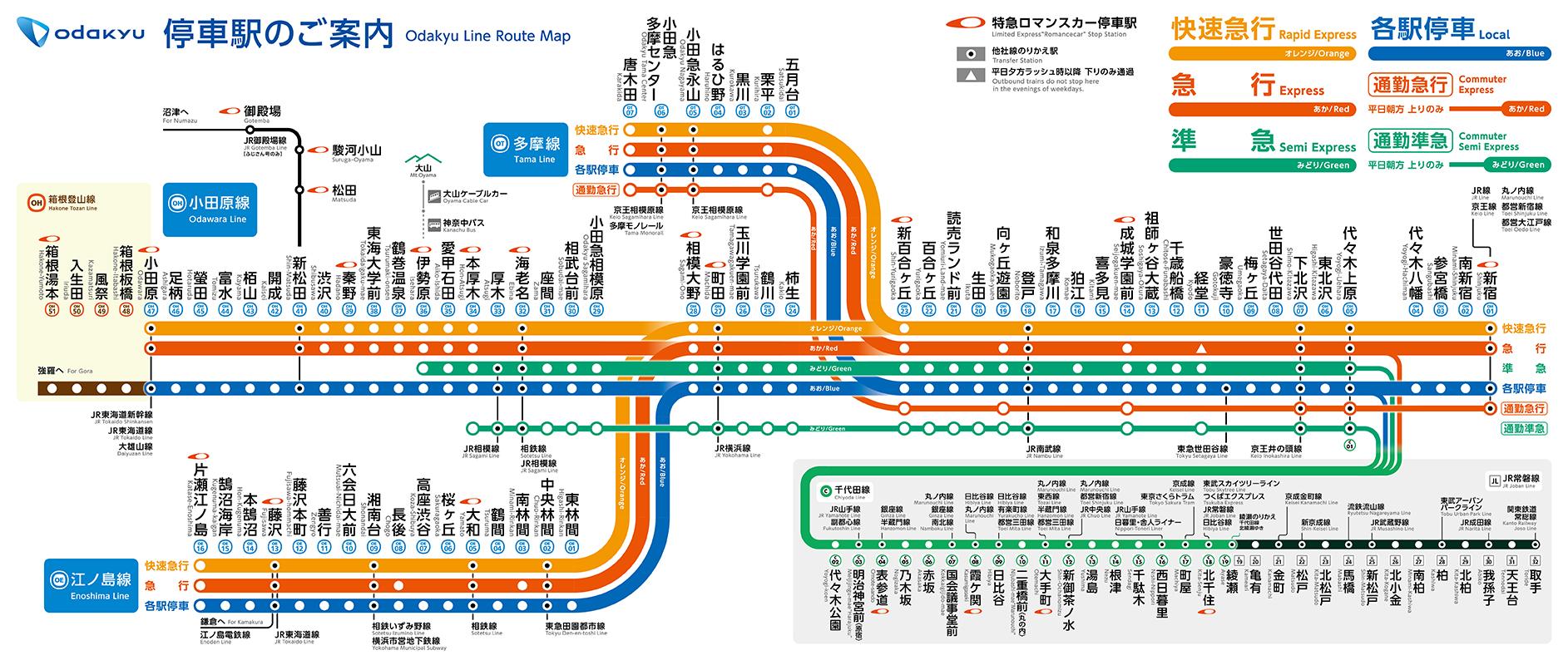 小田急ロマンスカー_路線図_W665×H285_180126_CS6_ol